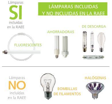 bajo-consumo-leds-madrid-iluminacion-decoracion-lamparas-focos-apliques-down-light-metal-y-luz-reciclado-bombillas