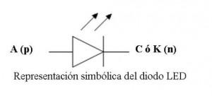 representación diodo